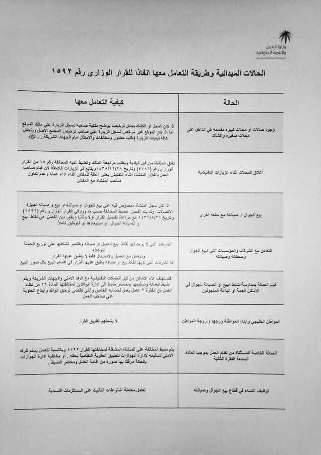 Saudi Sons Itsalat